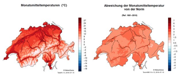 Absolute Werte Monatsmitteltemperaturen °C links, Abweichung der Monatsmitteltemperatur von der Norm rechts. ©Grafik: MeteoSchweiz